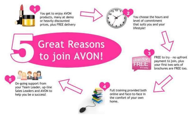 postadsuk-com-7-earn-extra-income-as-an-avon-rep-work-from-home-flexi-hours-sell-online-part-time-evening-amp-week